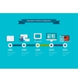 Flat design modern icons set vector image vector image