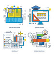 modern education types of learning technologies vector image