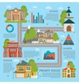 Building School Church Infographics vector image vector image