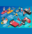 daily routine couple isometric flowchart vector image vector image