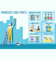 varnishes and paints store flat website vector image vector image