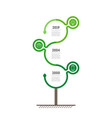 vertical green timeline infographics with leaves vector image