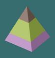 flat icon on stylish background economic pyramid vector image
