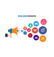 hand holding megaphone with cloud of icons vector image