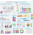 medical healthcare infographic with world map vector image