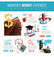 realistic wallet monthly expenses infographics vector image