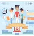 online educationonline training courses vector image