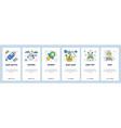 newborn banecessities mobile app onboarding vector image