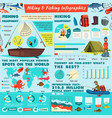 camping and fishing sport infographics vector image vector image