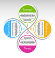 Modern SWOT analysis diagram vector image vector image