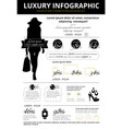 luxury goods infographic template vector image vector image