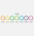 business infographic timeline data visualization vector image vector image