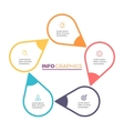 Circular chart diagram with 5 steps pointers vector image