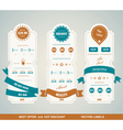 Price table vintage vector image