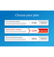 Modern template for 3 pricing plans with 1 vector image vector image