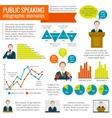 Public speaking infographic vector image vector image