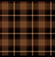 scottish cell fabric vector image vector image