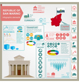 San Marino infographics statistical data sights vector image vector image
