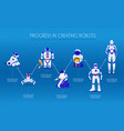 robots evolution infographic vector image vector image