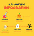 halloween infographic style art vector image