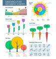 gardening Infographic elements vector image vector image