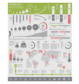 Environmental problems infographic elements