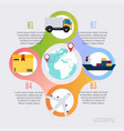 logistic infographics global logistic vector image vector image