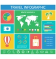 Vacations Travel Infographics Elements vector image vector image