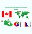 45 canada all countries of the world vector image