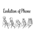 Evolution of communication devices from classic vector image vector image
