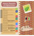 Afganistan infographics statistical data sights vector image vector image