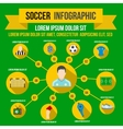 Soccer infographic flat style vector image vector image