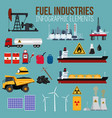 oil and fuel industry infographics elements vector image
