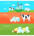 Milk flat banners set vector image