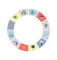 set of sustainable icons in circle shape vector image vector image