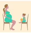 Pregnant woman and a girl vector image