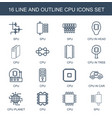 cpu icons vector image vector image