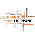 word cloud brand licensing vector image vector image