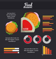fast food infographic design vector image vector image