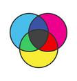 cmyk or rgb color circles icon vector image vector image