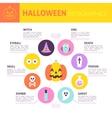 Halloween Trendy Concept Infographics vector image