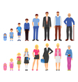 People aging process flat icons set vector image vector image