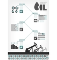 Oil Industry Infographic Timeline vector image vector image