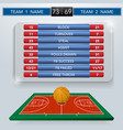 basketball match statistics vector image vector image