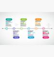 milestone company infographic vector image vector image