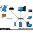 lan network diagram vector image