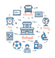 school building education concept vector image