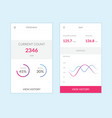 phone interface with graph chart raiting vector image vector image