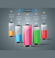 bottle water infographics vector image