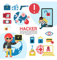 flat hacking template vector image vector image